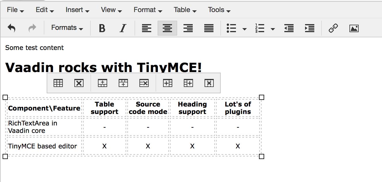 TinyMCE Wrapper | Vaadin Directory | Vaadin