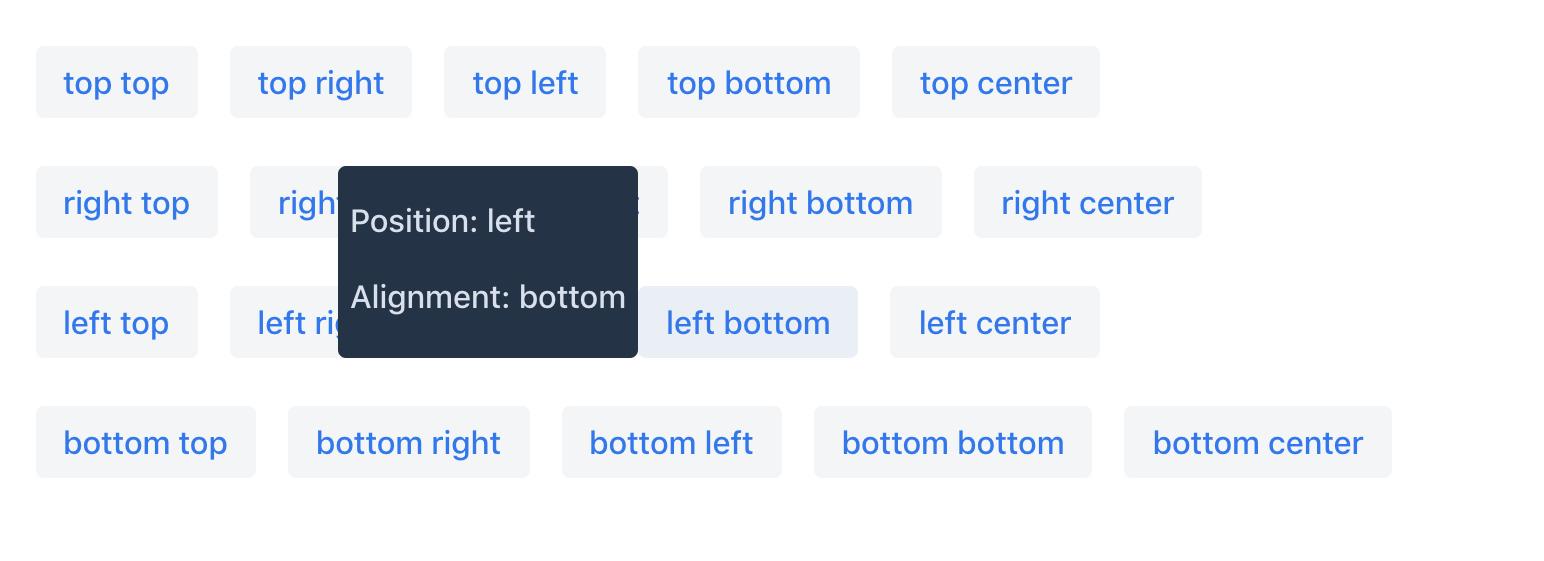 Position left bottom