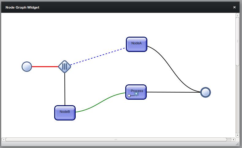 NodeGraph Component