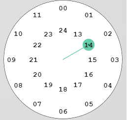 TimeSelector Add-on icon