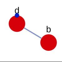 cytoscape-addon icon